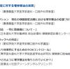 第27回日本顎関節学会シンポジウム