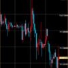 平成が終わり令和の時代だ!久しぶりに現在相場(*´∀`*)5/2ドル円見てみましょう