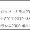 『Webサカ2』2137シーズンにスリマニがモデルの「アムダニ」とダニエウ・アウヴェスがモデルの「マルクス」を獲得しました