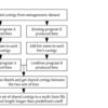 複数のBinnngツール結果を比較してbinning精度を上げる Binning_refiner