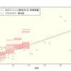 【プラウドタワー東池袋】新築価格の分析