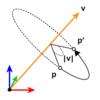 回転ベクトル・回転行列・クォータニオン・オイラー角についてまとめてみた