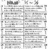 1/1〜1/7の占い
