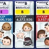【LINEゲームツムツム】〜2020年5/31スコアチャレンジ&セレクトBOX