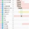 「ninaru baby」アプリに予防接種スケジュールが追加されました!