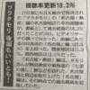 「ブラタモリ」名古屋後編の視聴率、発表!