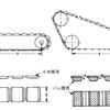 道路運送車両の保安基準 第7条(接地部及び接地圧)と細目告示