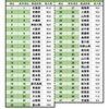 岐阜県観光大使のつれづれ~2020.01.08~