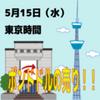 【5/15東京時間】ポンドドルの日足レンジブレイクに注目!!