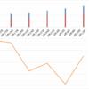 【ペソ円2すくみ】トラリピのメキシコペソ円2すくみ検証。第14週 (4/11)は年利換算64.1%。ペソのボラティリティが素晴らしい。下がってあがりましたね。売りのトラリピを2つ止めました。