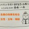【東洋医学×BBA】薬膳への道③生薬の効果を知る「五性・五味・帰経」