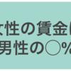 とはいえ、日本て男女平等でしょ?まぁ、まずはこれを見てくだせーよ!