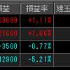 株じろう2019年1月11日(金)引け時点の株売買ポジション