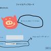 ファイルアップロード機能で学ぶVue.js(2)
