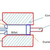 Direct extrusion