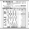 BuzzFeed Japan株式会社 第6期決算公告 / 合併公告