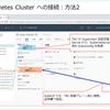 Tanzu Kubernetes クラスタへのさまざまな接続方法を試してみる。