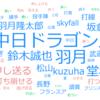 8/10~虎→竜【鯉について】