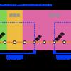 鉄道運行情報に運行情報が発生している都道府県が返るようになりました