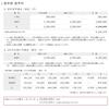 私立歯学部の学費について(2021年入学版)