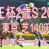 【京王杯2歳S 2020】過去10年データと予想