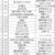 NHKアニソンベスト100を「年代別」に集計してみた。