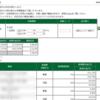 本日の株式トレード報告R2,07,30