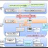 Windows 7 のグラフィックスの変更点を整理する