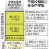 本当は学校嫌 中学生1割 33万人、公表不登校の3倍 - 東京新聞(2018年12月13日)