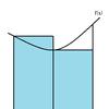 気分転換(数値積分)