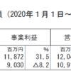 カゴメ【2811】 IRメモ