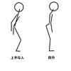 再度、意識改善&姿勢の話(図説あり)