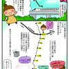 高原列車JR小海線の旅