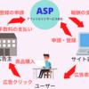 アフィリエイトとは?アフィリエイトを始める際のASP選択やブログ、WEBサイトの始め方について