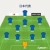 キリンチャレンジカップ 日本VSコロンビア