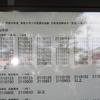 平成30年3月6日 鳥取大学 前期試験 合格発表 掲示板 画像