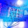 【酒田新値統計】8709:インヴァスト証券(2006/02/15~2017/12/29)