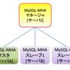 MySQL-MHAを利用してMySQLの自動フェイルオーバーを実現してみた