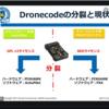 DroneCodeの分裂(2016年)、ArduiPilot and PX4