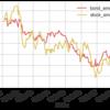 新興国株に投資するべきか?