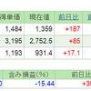 2019.2.12(火) 資産状況