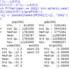 都道府県別の消費者物価指数・教養娯楽のデータの分析4 - R言語のhist関数でヒストグラムと度数分布表を作る。
