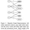 "論文感想: ""Social Text Normalization using Contextual Graph Random Walks"" (ACL 2013)"