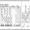 株式会社イーシーキューブ H30吸収分割公告