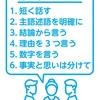 ケアマネ試験2017