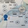 ➁次世代ファミリーチームビルディング:セミナー報告☆3大スキル