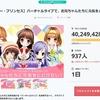 シスプリクラウドファンディング4000万円達成