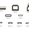 USBは規格が多すぎ