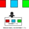 【強化学習】softmax行動選択