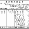 株式会社スパイク・チュンソフト 第37期決算公告